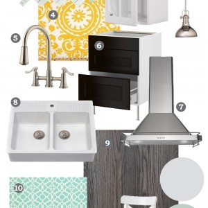 Mood Board: Vintage Industrial Cottage Kitchen – Our DIY House