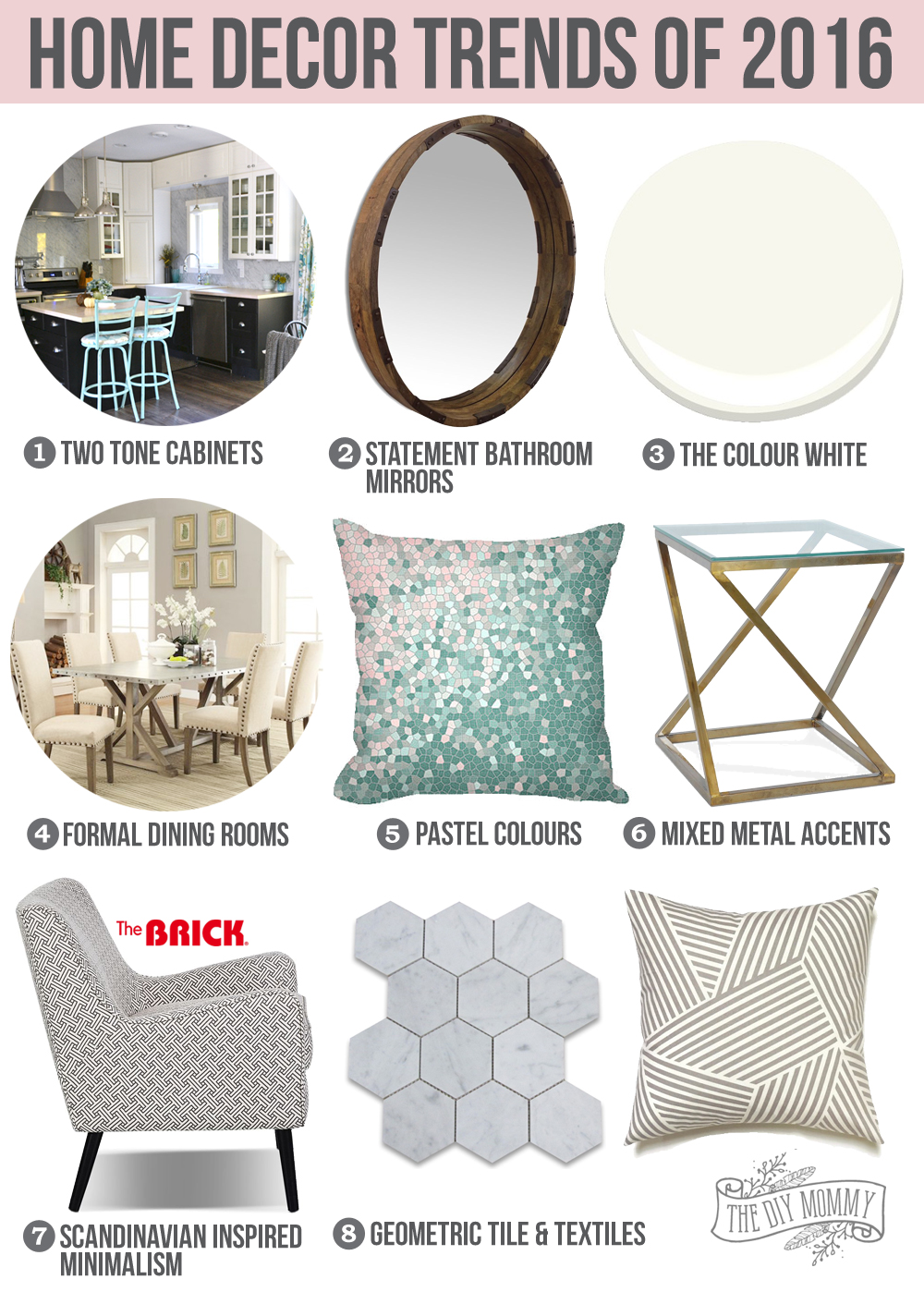 2016 home decor trends affordable sources