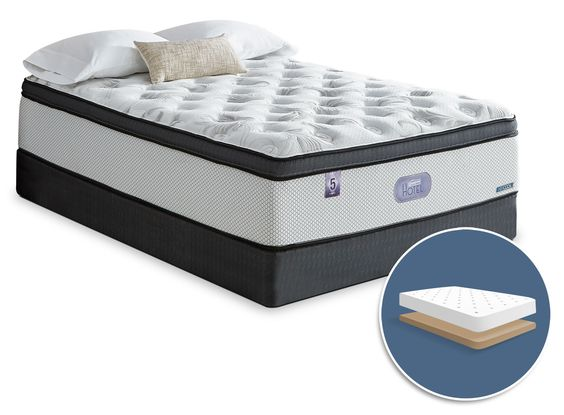 Cool The Brick Simmons Beautyrest Hotel Star Mattress Set