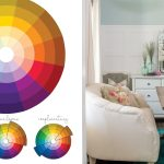 How to Use Color in Home Decor
