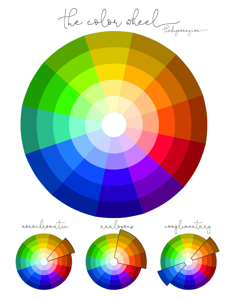 picture about Color Wheel Printable named How towards Hire Colour within Household Decor